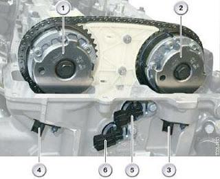 Vanos Motor Impremedia Net