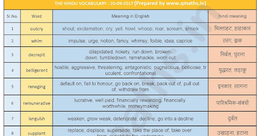 The Hindu Vocabulary with English-Hindi Meanings  (20-09-2017)