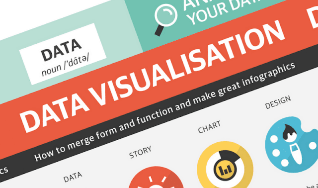 The Art of Data Visualization explained in an infographic