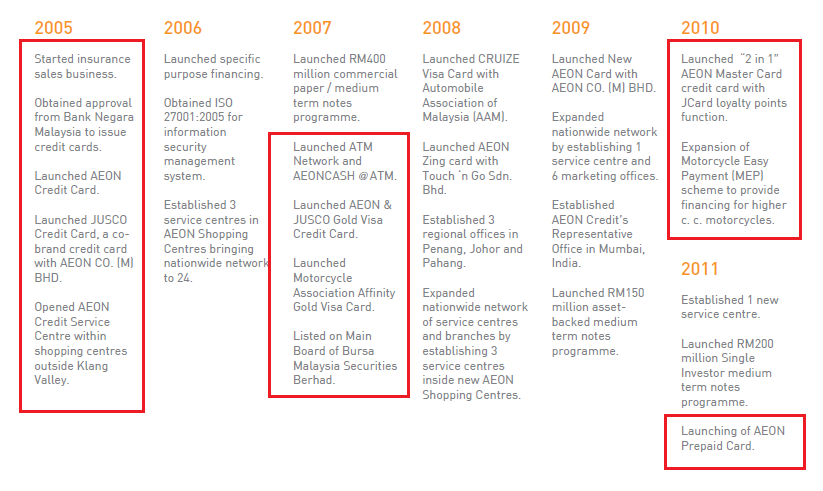 SERIOUS Investing: June 2012