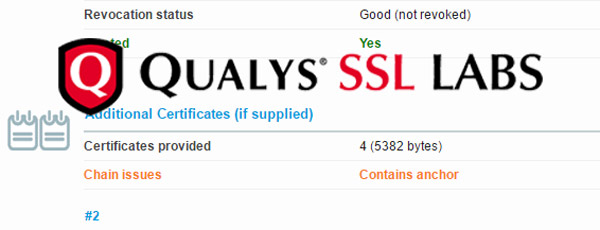 """""""Chain issue: Contains Anchor"""" in SSL Labs Test"""