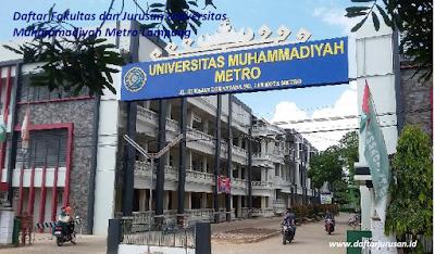 Daftar Fakultas dan Jurusan UMMetro Universitas Muhammadiyah Metro Lampung