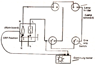 electrical topics: Polarity Wiring Test