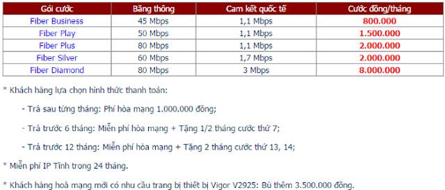 Lắp Đặt Internet FPT Phường tây Thạnh 2