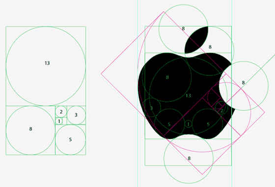 A matemática por trás do logo da Apple