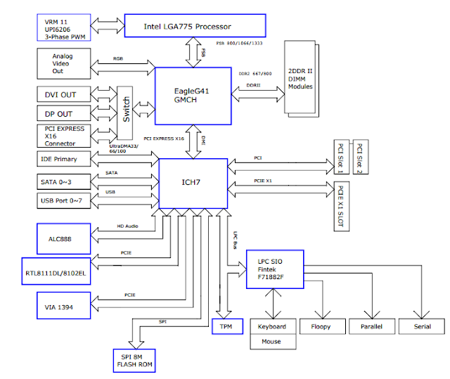 Schematic MSI - MSI G41M2-FD (MS-7564)