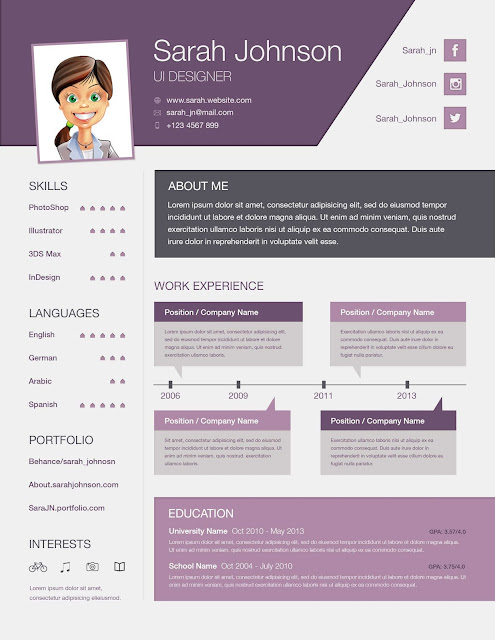 Download Curriculum Vitae Cv Resume Templates  It Classes Online