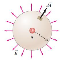 מטען כלוא במרכז כדור