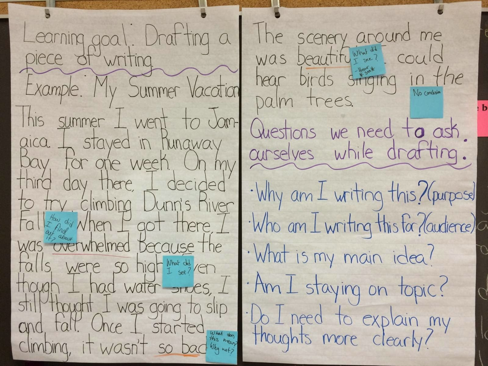 Grade 6 The Writing Process Updated Brainstorming