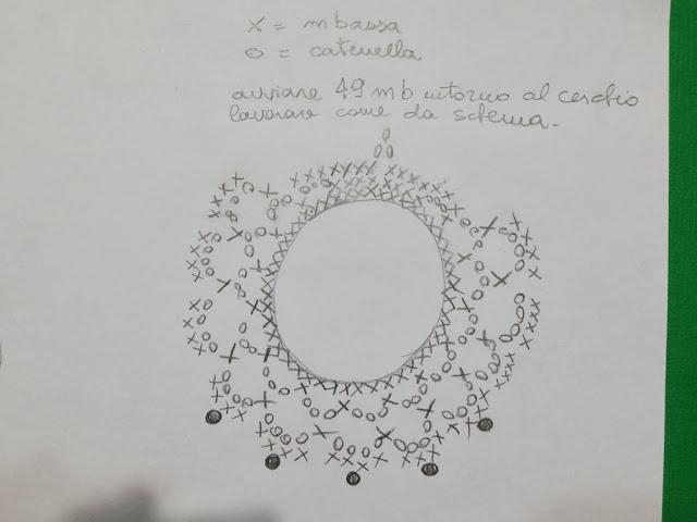 schema-per-realizzare-ad-uncinetto-orecchini-a-cerchi