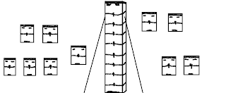 Μέθοδος Χαλκιά για μεγάλη παραγωγή θυμαρίσιου μελιού