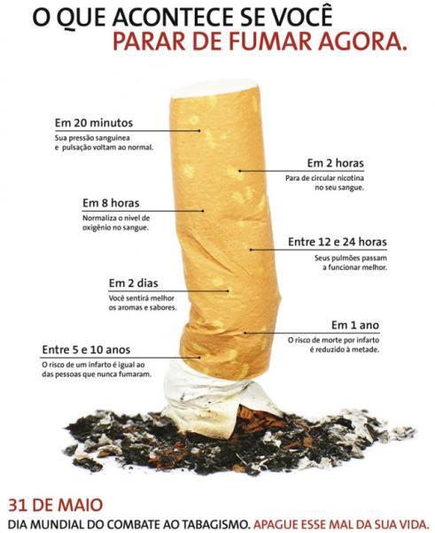 Resultado de imagem para 31 de maio dia mundial do combate ao fumo