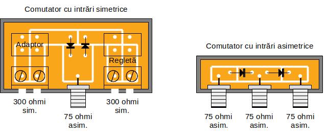Exemplu de placă de circuit