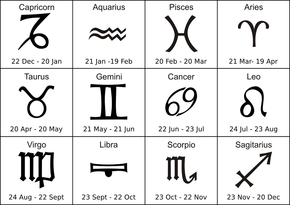 The 13th Zodiac Sign Myriad Flavours Of Life