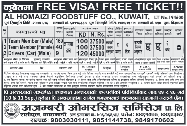 Free Visa Free Ticket Jobs in Kuwait for Nepali, Salary Rs 45,000