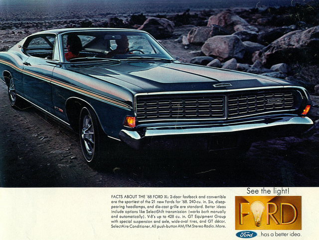 Interesting Photos of Vintage Car Ads from 1950s to 1980s ...