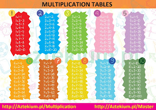 multiplication_table_print