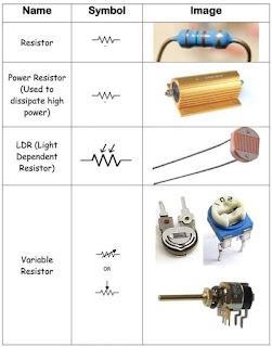 Important Electrical Information | DUNIA PEMBANGKIT LISTRIK
