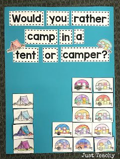 Camping Graph, camping theme and activities