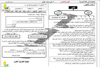المراجعة النهائية للغة العربية للصف الأول الإعدادي ترم ثان مراجعة الاستاذ على عليان