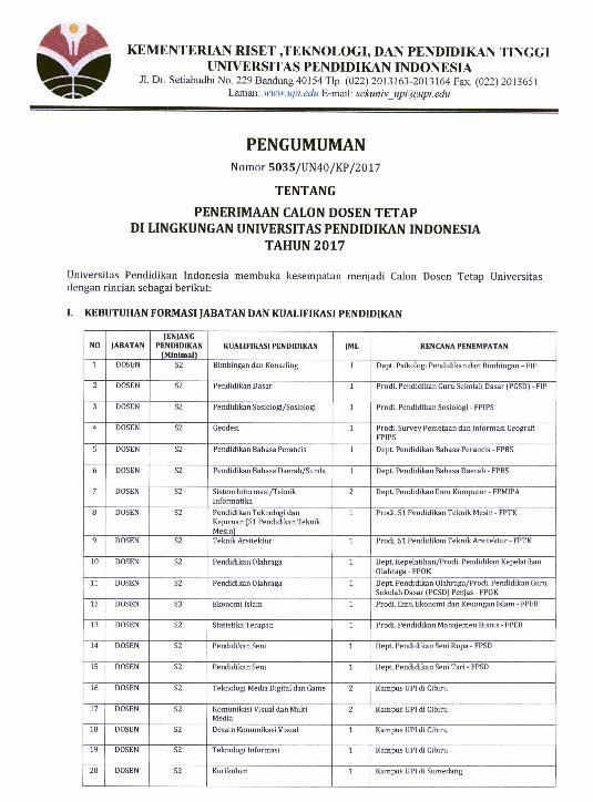 lowongan dosen universitas pendidikan indonesia