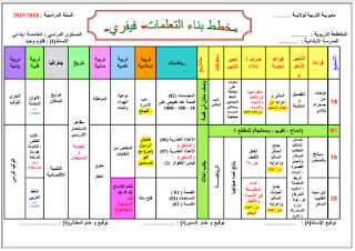 مخطط بناء التعلمات لشهر فيفري لقسم السنة الخامسة ابتدائي الجيل الثاني  word,pdf