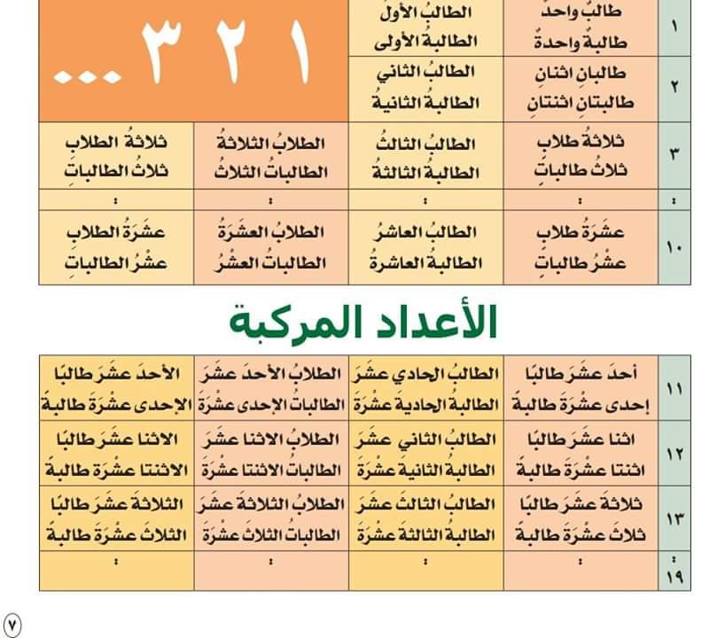 قواعد العدد والمعدود .. مهم جدا للمعلمين والطلاب 2