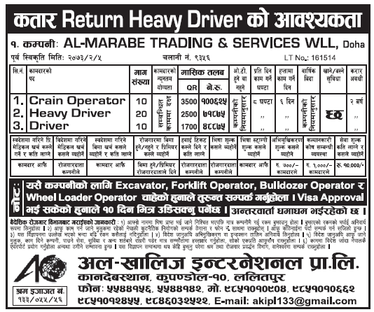 Jobs in Qatar for Nepali, Salary Rs 1,00,625