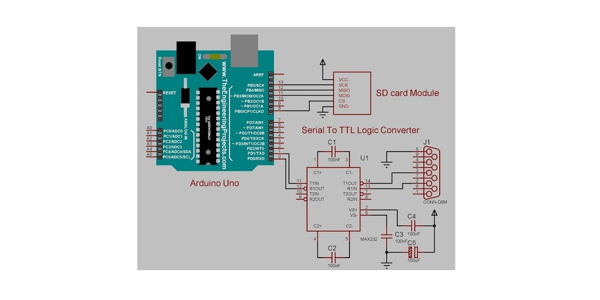 Serial Data Logger with SD card using arduino - Leets academy