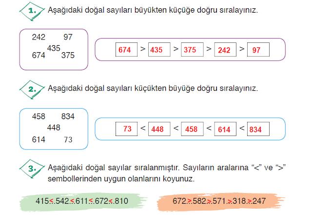 3. Sınıf Matematik Ada Yayınları 29. Sayfa Cevapları Doğal Sayıları Sıralama