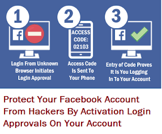 How to prevent Facebook account from hackers