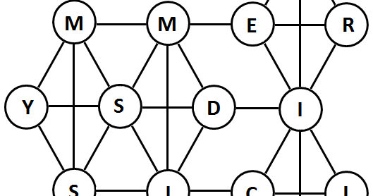Brain Puzzlers: Find a 14-letter English Word