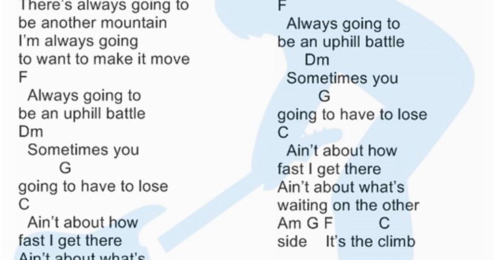 Kunci Gitar / Chord & Lirik Lagu Miley Cyrus - The Climb - Chord JPEG