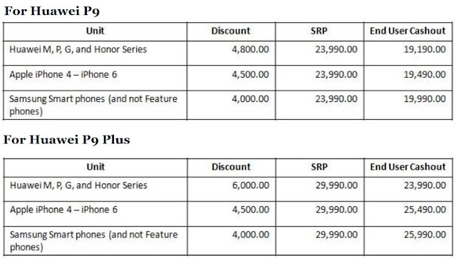 Units Accepted for Trade-in Promo for Huawei P9 and P9 Plus