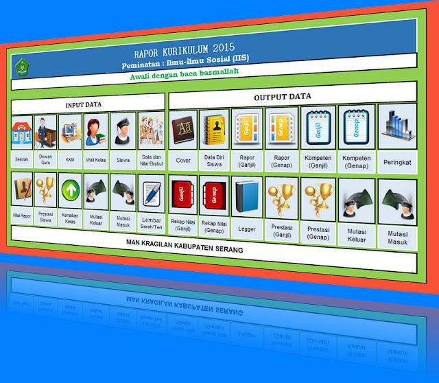Aplikasi Raport Kurikulum 2013 MAN Ilmu-ilmu Sosial (IIS)