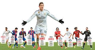 James Rodríguez cierra el 2017 con buenas ganancias economicas