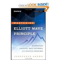MASTERING WAVE PDF ELLIOTT PRINCIPLE