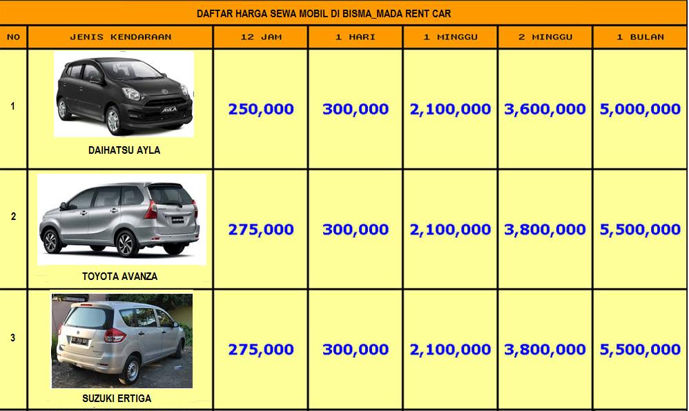Bisma Mada Rent Car Rental Mobil Lippo Cikarang Daftar Harga Sewa Mobil Bisma Mada Rent Car Rental Mobil Lippo Cikarang