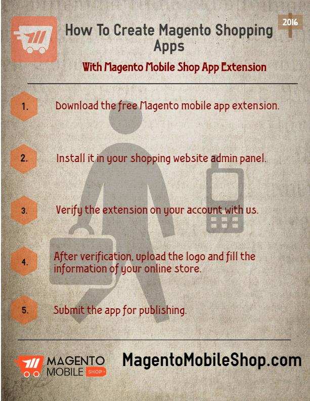 Magento Mobile ShopMobile App Creation Extension - Magento