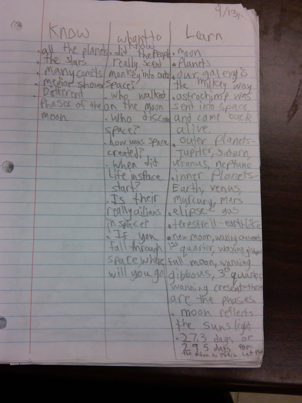Sixth Grade Science Rocks Astronomy Unit
