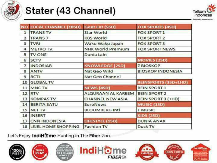 List Channel Useetv
