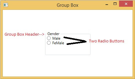 Grouping of items using GroupBox control in WPF