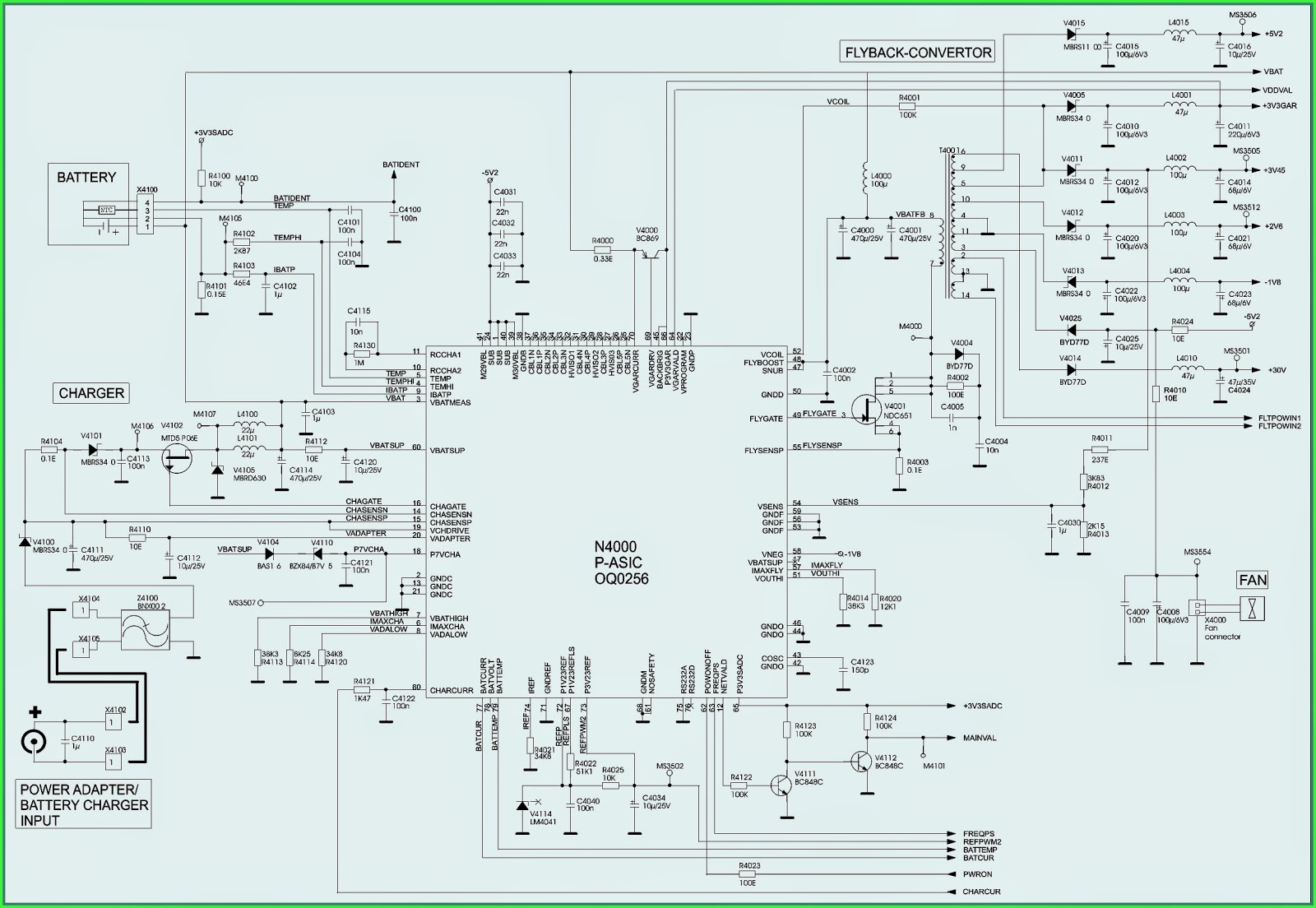 Fluke 192b 196b C 199b C Scope Meter Schematic