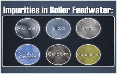 BOILER FEEDWATER IMPURITIES