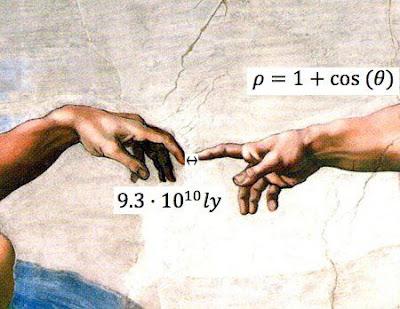 El orden poético: declaración matemática de voluntad.Francisco Acuyo, Ancile