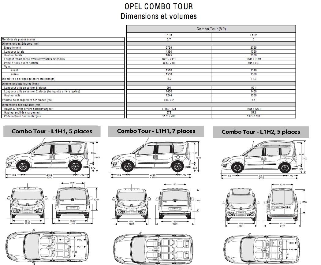 comparatif coffre voiture afficher en hd with comparatif coffre voiture essai comparatif smart. Black Bedroom Furniture Sets. Home Design Ideas