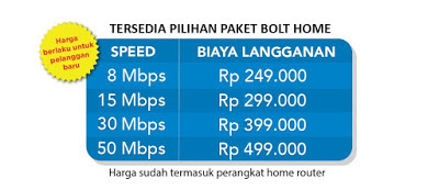 HARGA PAKET BOLT HOME INTERNET ONLY