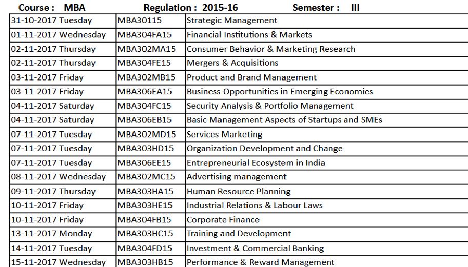 Krishna University KRU MBA Exam Time Table 2017