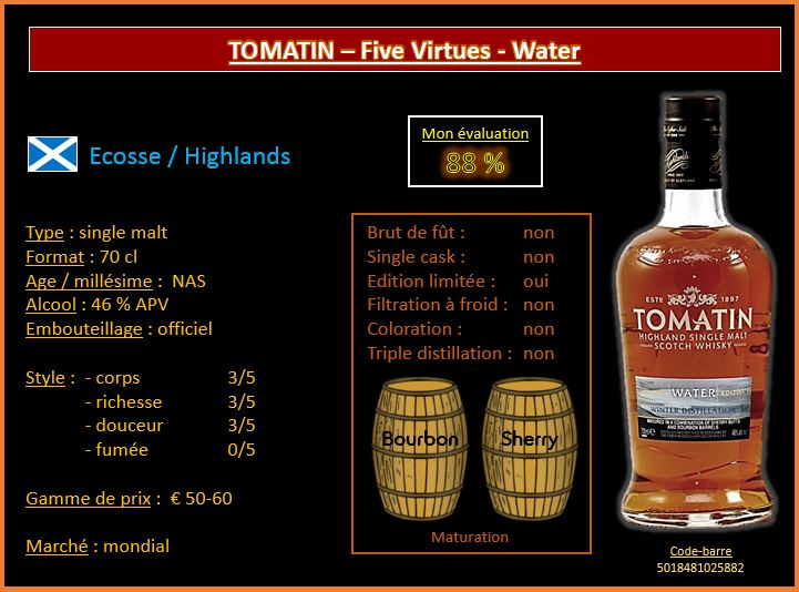 Review #491 : Tomatin – Five Virtues – Water