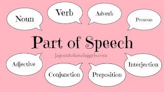 Penjelasan Lengkap Part of Speech dengan Contoh Kalimatnya